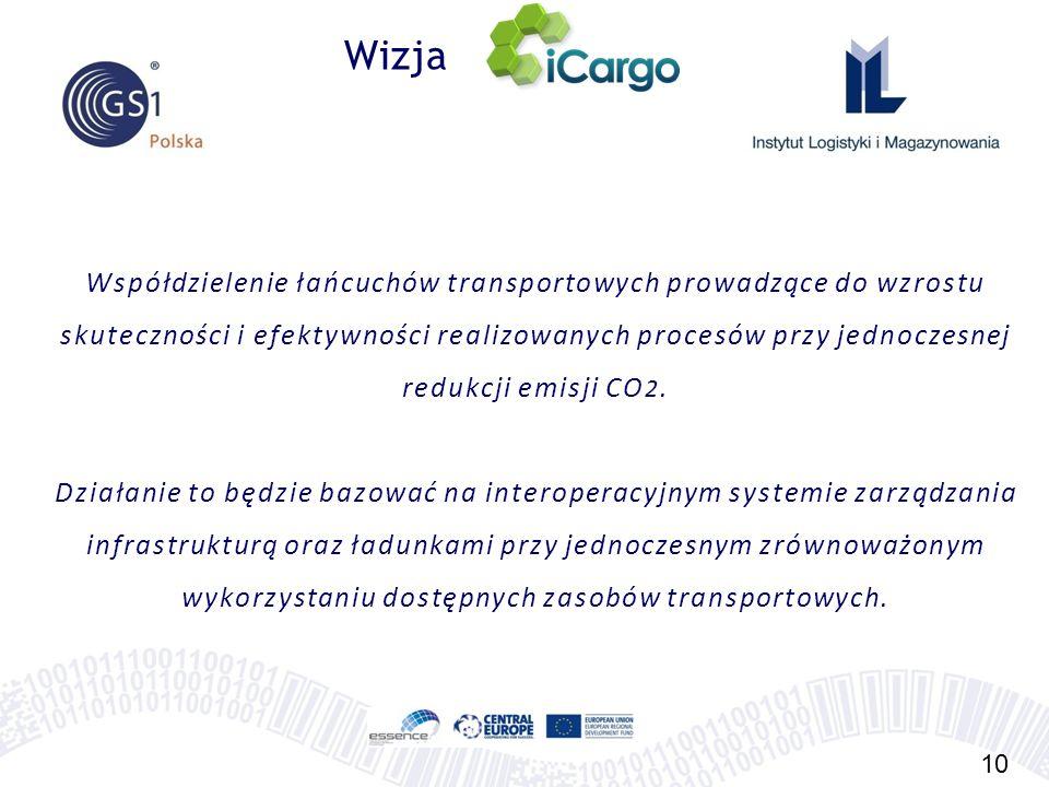 10 Współdzielenie łańcuchów transportowych prowadzące do wzrostu skuteczności i efektywności realizowanych procesów przy jednoczesnej redukcji emisji CO 2.