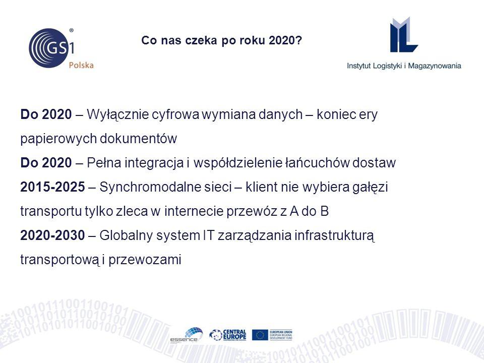 Do 2020 – Wyłącznie cyfrowa wymiana danych – koniec ery papierowych dokumentów Do 2020 – Pełna integracja i współdzielenie łańcuchów dostaw 2015-2025 – Synchromodalne sieci – klient nie wybiera gałęzi transportu tylko zleca w internecie przewóz z A do B 2020-2030 – Globalny system IT zarządzania infrastrukturą transportową i przewozami Co nas czeka po roku 2020?