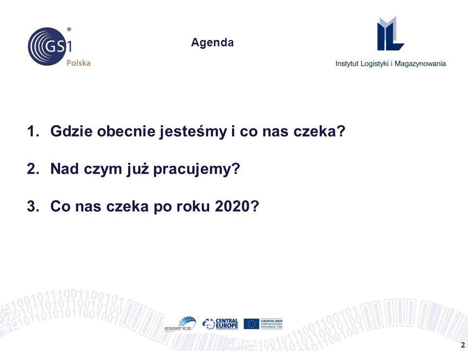 2 Agenda 1.Gdzie obecnie jesteśmy i co nas czeka? 2.Nad czym już pracujemy? 3.Co nas czeka po roku 2020?