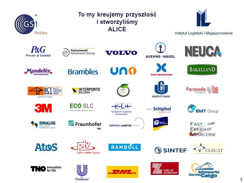 8 European Technology Platform on Logistics: ALICE (Alliance for Logistics Innovation through Collaboration in Europe) 12 czerwca 2013 w Brukseli oficjalnie uruchomiono To my kreujemy przyszłość i stworzyliśmy ALICE