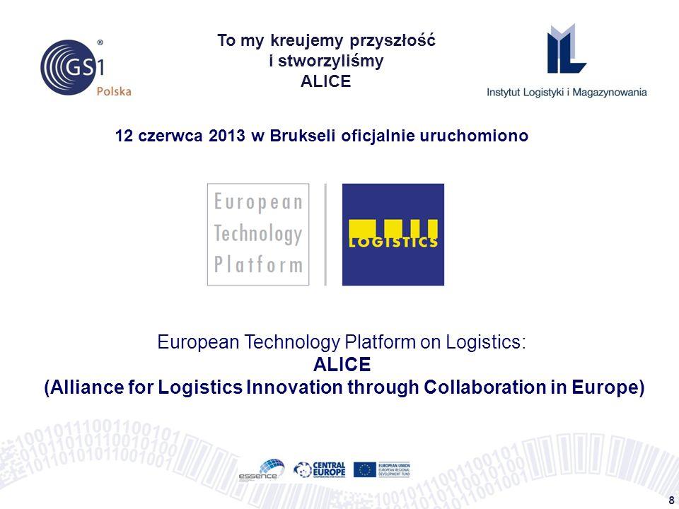 9 Łańcuch dostaw Logistyka miejska Infrastruktura transportowa Systemy IT dla wspólnej logistyki Współdzielenie łańcuchów dostaw Zrównoważone i bezpieczne łańcuchy dostaw Nad czym już pracujemy?