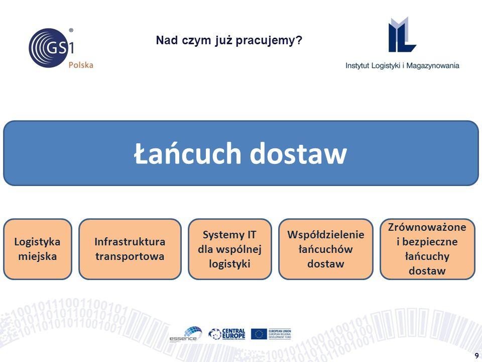 9 Łańcuch dostaw Logistyka miejska Infrastruktura transportowa Systemy IT dla wspólnej logistyki Współdzielenie łańcuchów dostaw Zrównoważone i bezpie