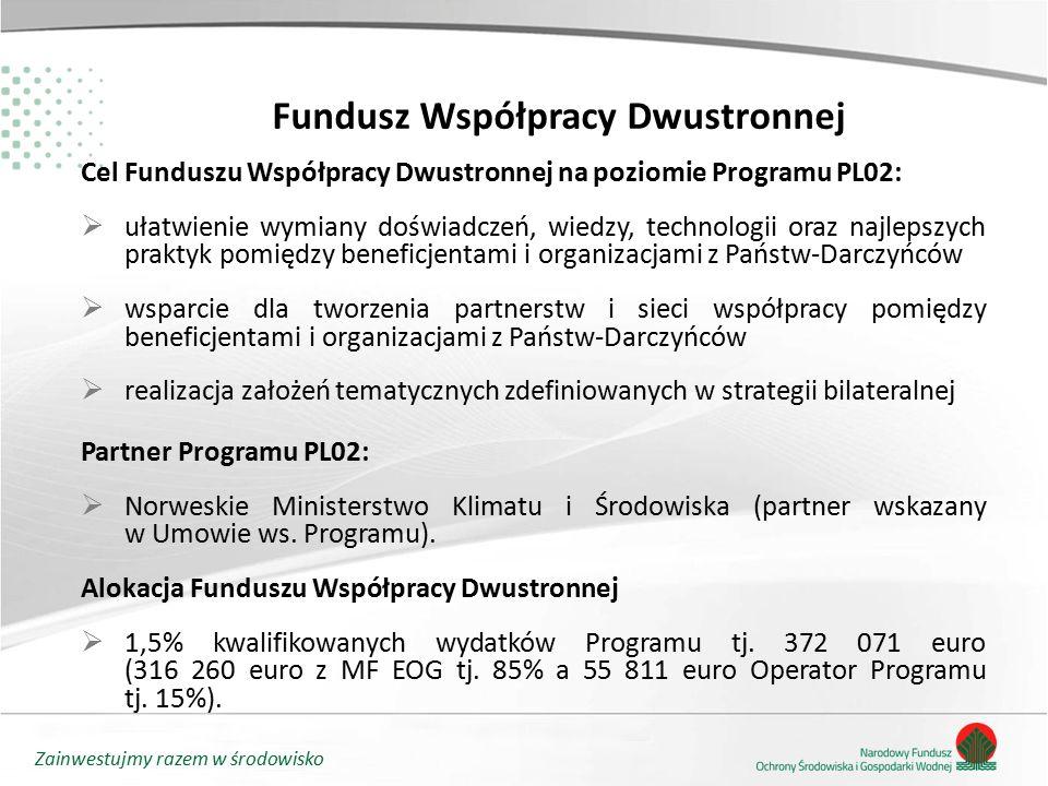 Fundusz Współpracy Dwustronnej Cel Funduszu Współpracy Dwustronnej na poziomie Programu PL02:  ułatwienie wymiany doświadczeń, wiedzy, technologii or