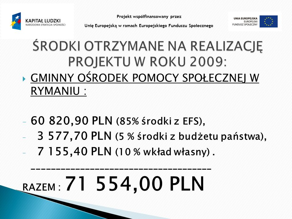  GMINNY OŚRODEK POMOCY SPOŁECZNEJ W RYMANIU : - 60 820,90 PLN (85% środki z EFS), - 3 577,70 PLN (5 % środki z budżetu państwa), - 7 155,40 PLN (10 %