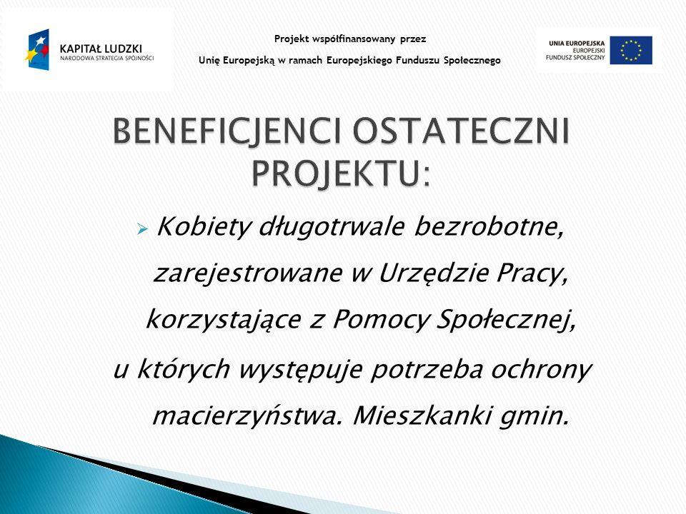 OPRACOWANIE: AGNIESZKA BANY Projekt współfinansowany przez Unię Europejską w ramach Europejskiego Funduszu Społecznego