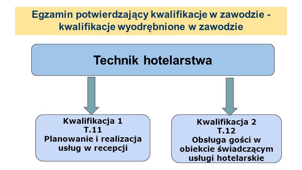 Egzamin potwierdzający kwalifikacje w zawodzie - kwalifikacje wyodrębnione w zawodzie Technik hotelarstwa Kwalifikacja 1 T.11 Planowanie i realizacja usług w recepcji Kwalifikacja 2 T.12 Obsługa gości w obiekcie świadczącym usługi hotelarskie