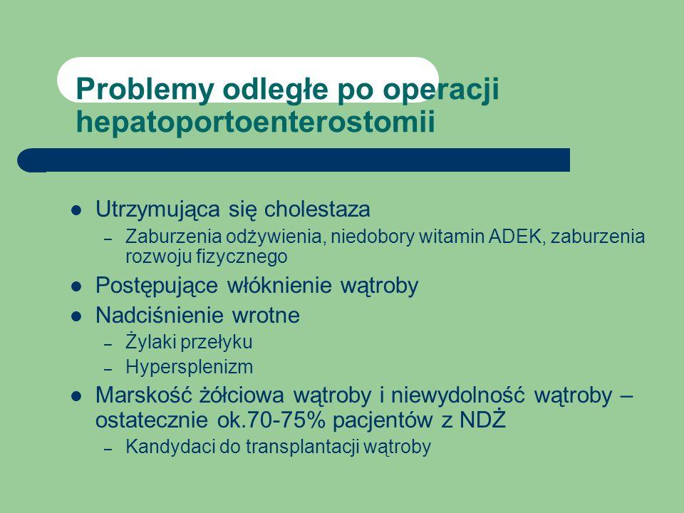 Problemy odległe po operacji hepatoportoenterostomii Utrzymująca się cholestaza – Zaburzenia odżywienia, niedobory witamin ADEK, zaburzenia rozwoju fi