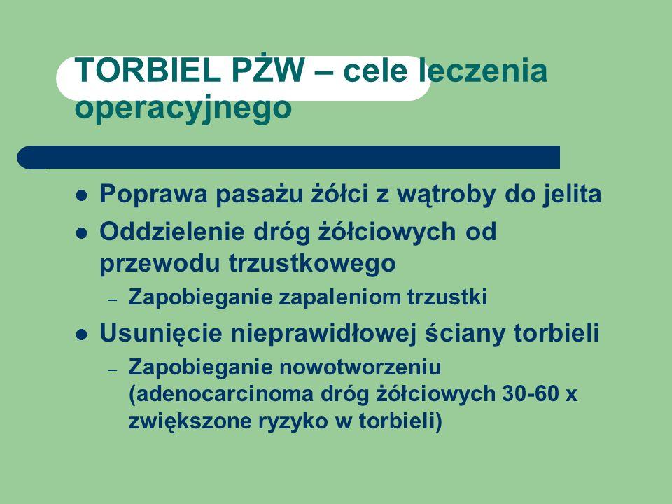 TORBIEL PŻW – cele leczenia operacyjnego Poprawa pasażu żółci z wątroby do jelita Oddzielenie dróg żółciowych od przewodu trzustkowego – Zapobieganie
