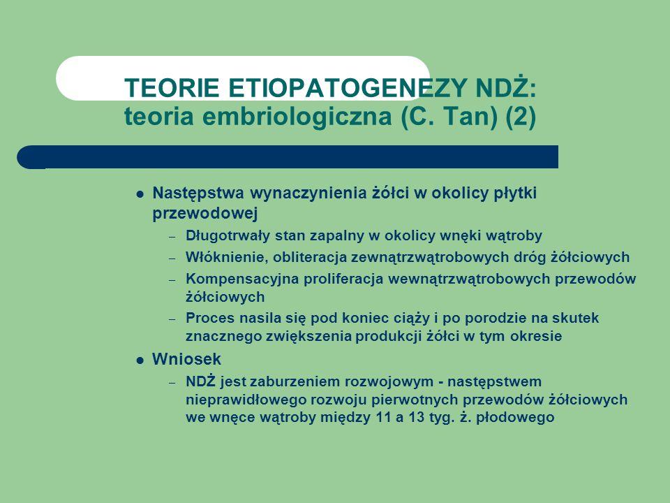 TEORIE ETIOPATOGENEZY NDŻ: teoria embriologiczna (C. Tan) (2) Następstwa wynaczynienia żółci w okolicy płytki przewodowej – Długotrwały stan zapalny w