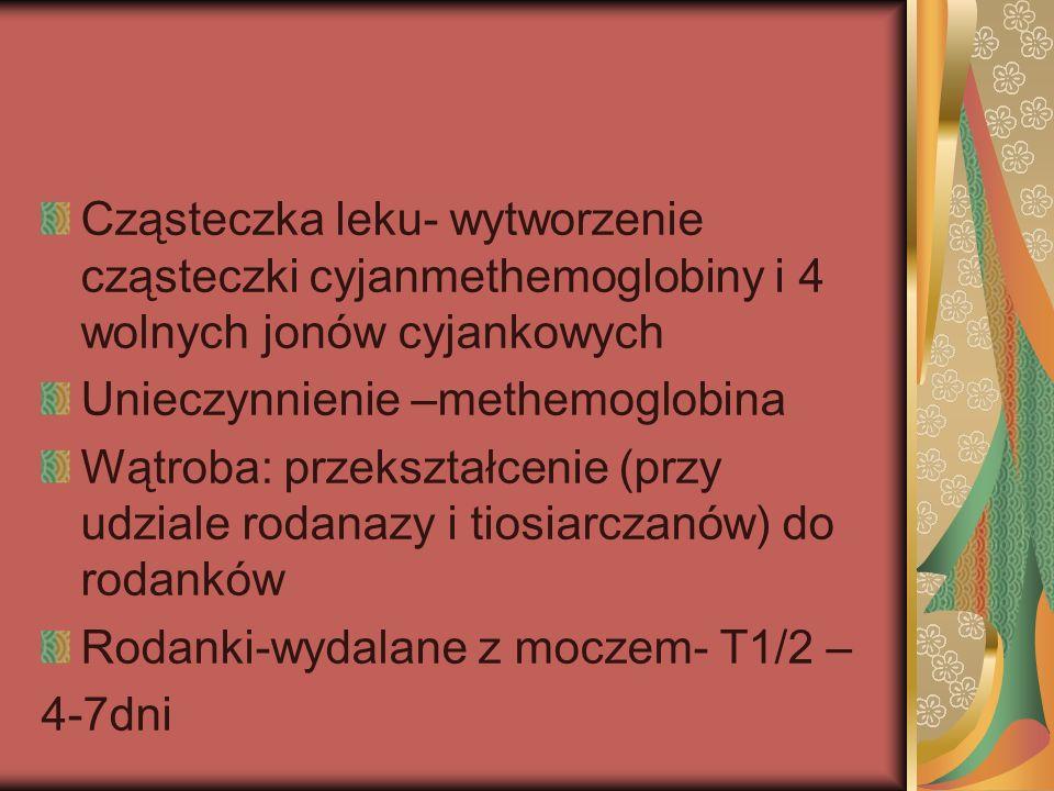 Cząsteczka leku- wytworzenie cząsteczki cyjanmethemoglobiny i 4 wolnych jonów cyjankowych Unieczynnienie –methemoglobina Wątroba: przekształcenie (prz