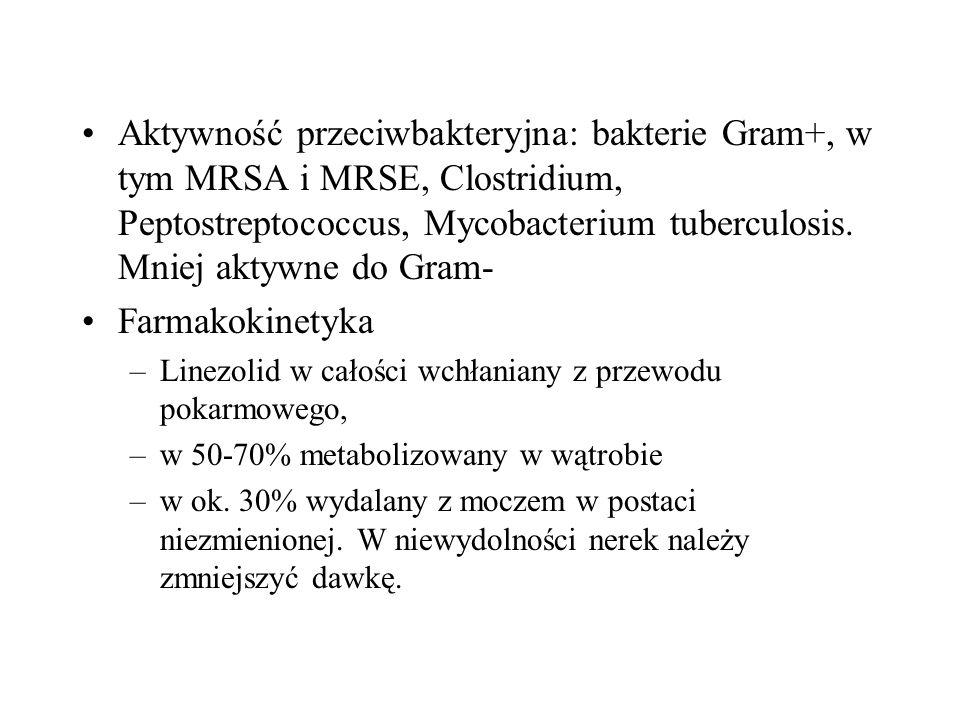Aktywność przeciwbakteryjna: bakterie Gram+, w tym MRSA i MRSE, Clostridium, Peptostreptococcus, Mycobacterium tuberculosis. Mniej aktywne do Gram- Fa