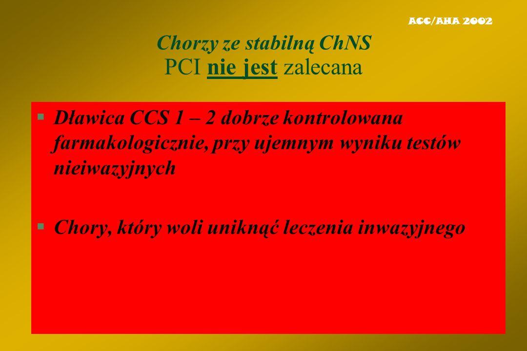 Randomizowane badania stent vs CABG PCICABGPCICABGPCICABG Śmiertelność (%) 0,95,72,52,82,50,8 (!?) Ponowna rewaskularyzacja (%) 16,84,816,83,5173,2 Ty