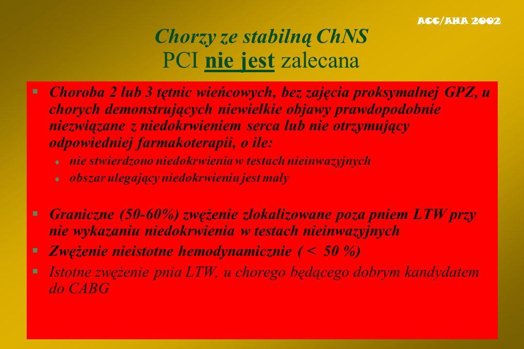 Chorzy ze stabilną ChNS PCI nie jest zalecana §Dławica CCS 1 – 2 dobrze kontrolowana farmakologicznie, przy ujemnym wyniku testów nieiwazyjnych §Chory