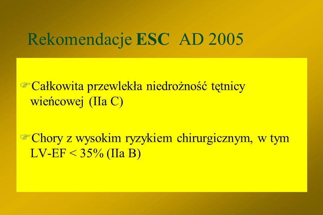 PCI- rekomendacje ESC AD 2005  Obiektywnie stwierdzone rozległe niedokrwienie (I A)  Rutynowe stentowanie zmian de novo w natywnych tętnicach wieńco