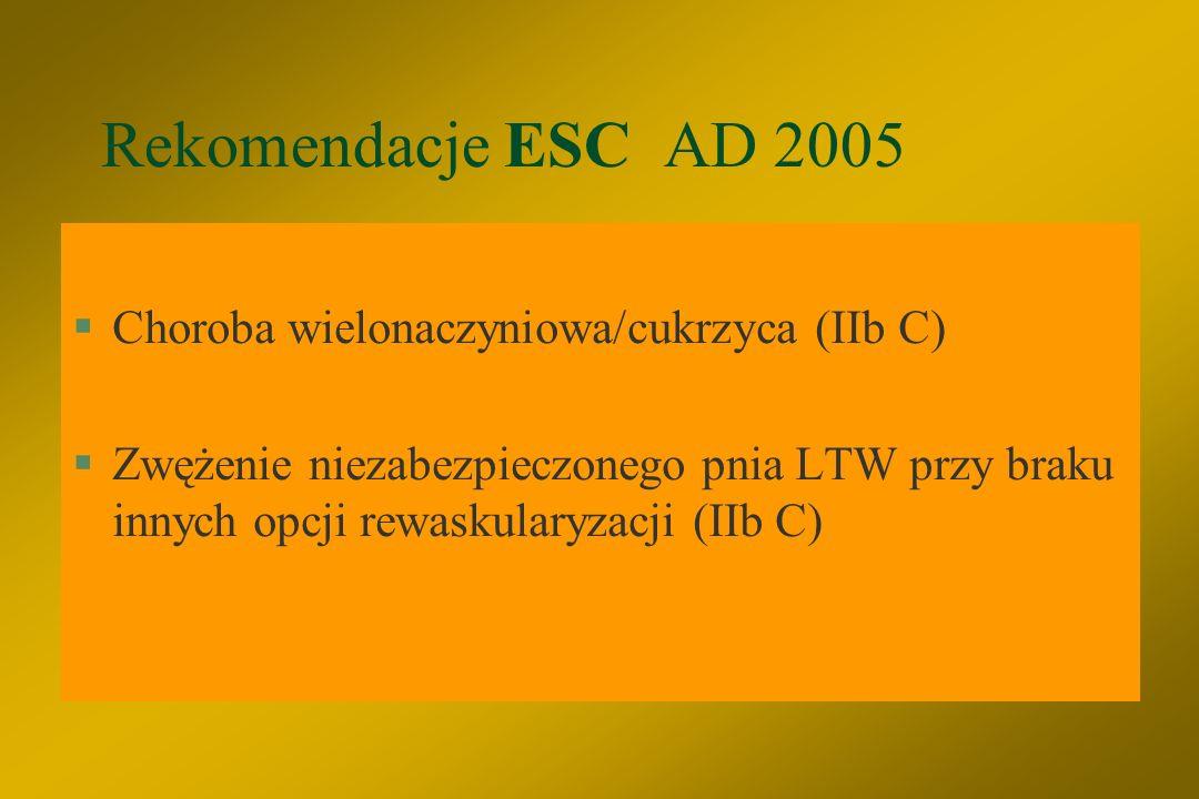 Rekomendacje ESC AD 2005  Całkowita przewlekła niedrożność tętnicy wieńcowej (IIa C)  Chory z wysokim ryzykiem chirurgicznym, w tym LV-EF < 35% (IIa