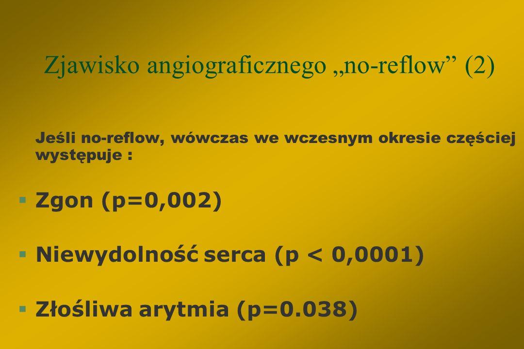 """Zjawisko angiograficznego """"no-reflow"""" (1) Definicja: upośledzony (  TIMI 2) przepływ przez tętnicę odpowiedzialną za zawał (culprit artery), po jej r"""