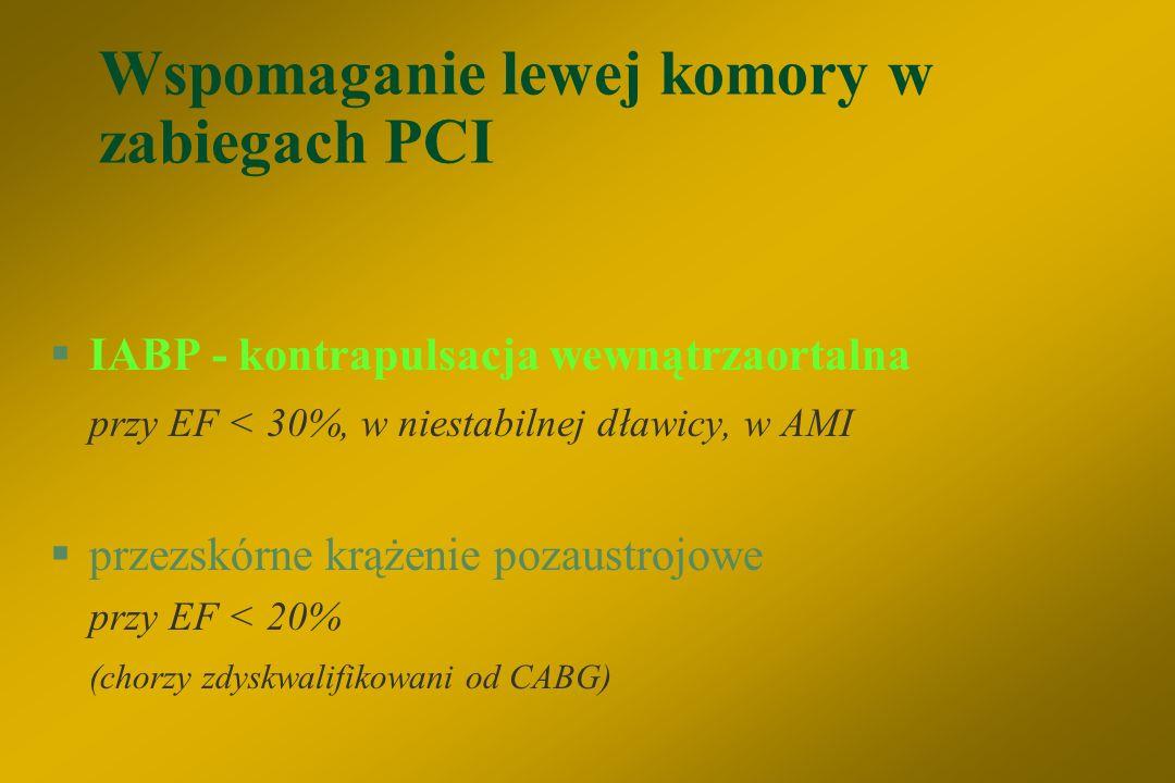 Wstrząs kardiogenny - postępowanie DIAGNOSTYKA POSTĘPOWANIE Wywiad i badanie przedmiotowe  Dostęp żylny (także centralny) EKG  Zacewnikowanie pęcher