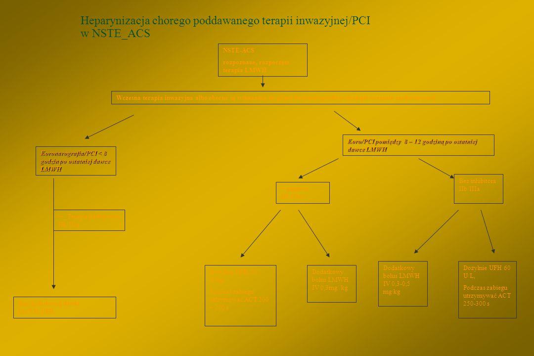 Farmakoterapia w okresie okołozabiegowym PCI (2) 1. Kwas acetylosalicylowy - dawki standardowe 2. klopidogrel - 300 mg (600 mg) – dawka nasycająca i n