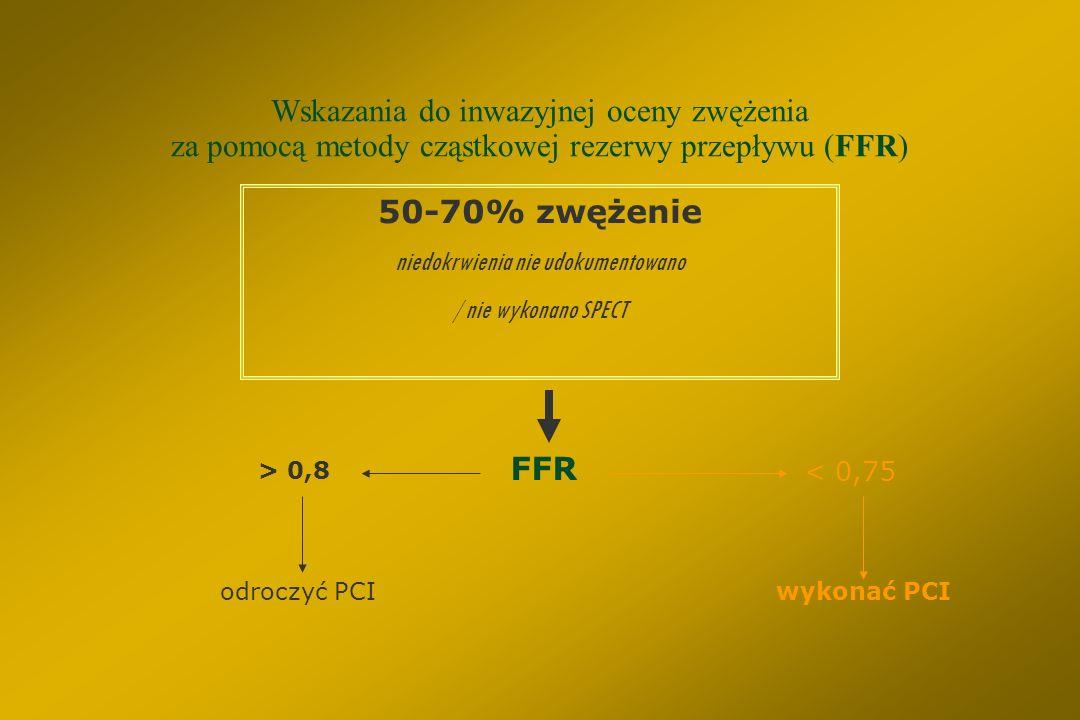 IVUS Ultrasonografia wewnątrznaczyniowa IVUS (2) Optymalizacja zabiegu: §ocena prawdziwej średnicy naczynia oraz zwężenia rezydualnego §wykrycie niewi