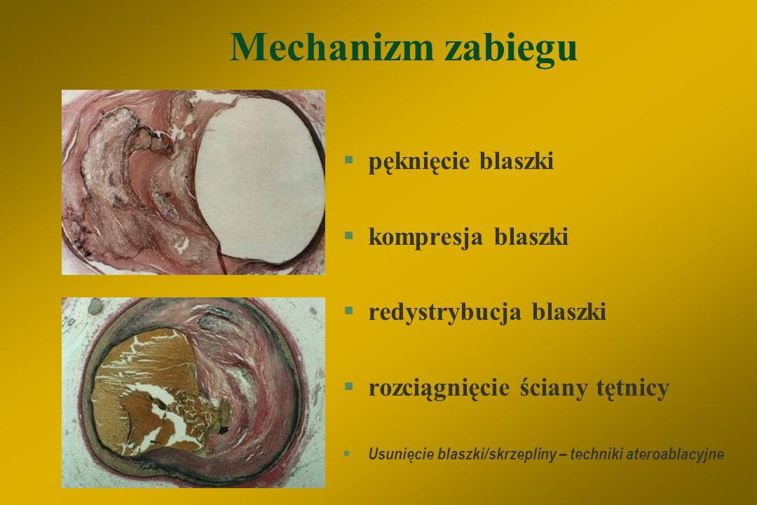 Wskazania do koronaroplastyki Dławica u chorych po pomostowaniu tętnic wieńcowych Dławica u chorych po pomostowaniu tętnic wieńcowych – cd.