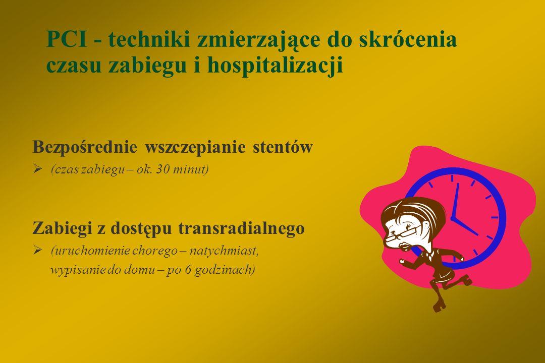 UA/NSTEMI strategie postępowania §Wczesna strategia inwazyjna: koronarografia u wszystkich chorych bez przeciwwskazań do rewaskularyzacji - wykonywana