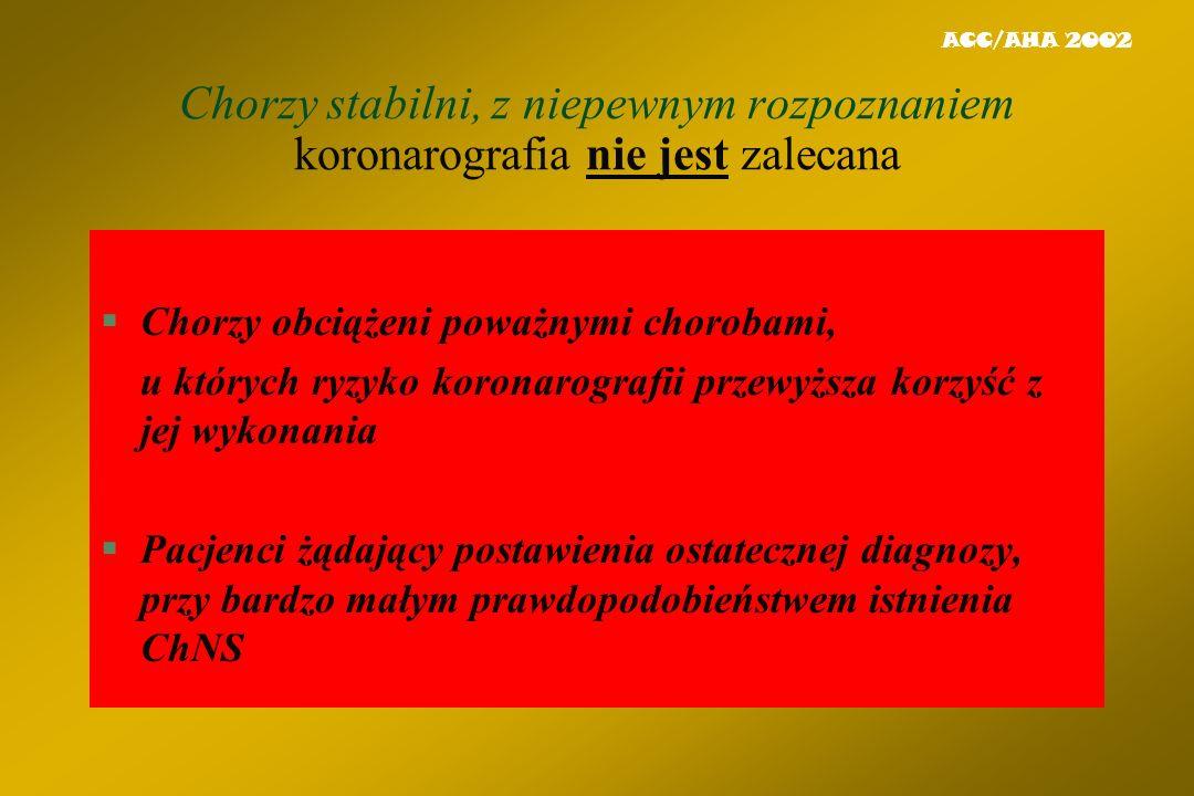 Chorzy bezobjawowi lub skąpoobjawowi z niepewnym rozpoznaniem Wskazania do koronarografii §Chory po przebytym nagłym zatrzymaniu krążenia, z wstępnie