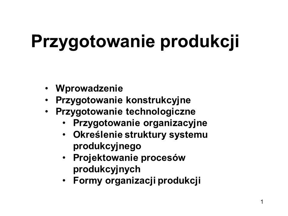 1 Przygotowanie produkcji Wprowadzenie Przygotowanie konstrukcyjne Przygotowanie technologiczne Przygotowanie organizacyjne Określenie struktury syste