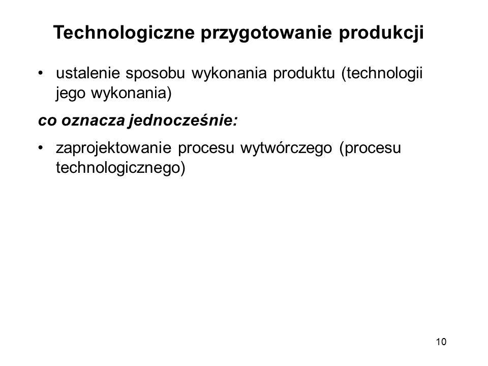 10 Technologiczne przygotowanie produkcji ustalenie sposobu wykonania produktu (technologii jego wykonania) co oznacza jednocześnie: zaprojektowanie p