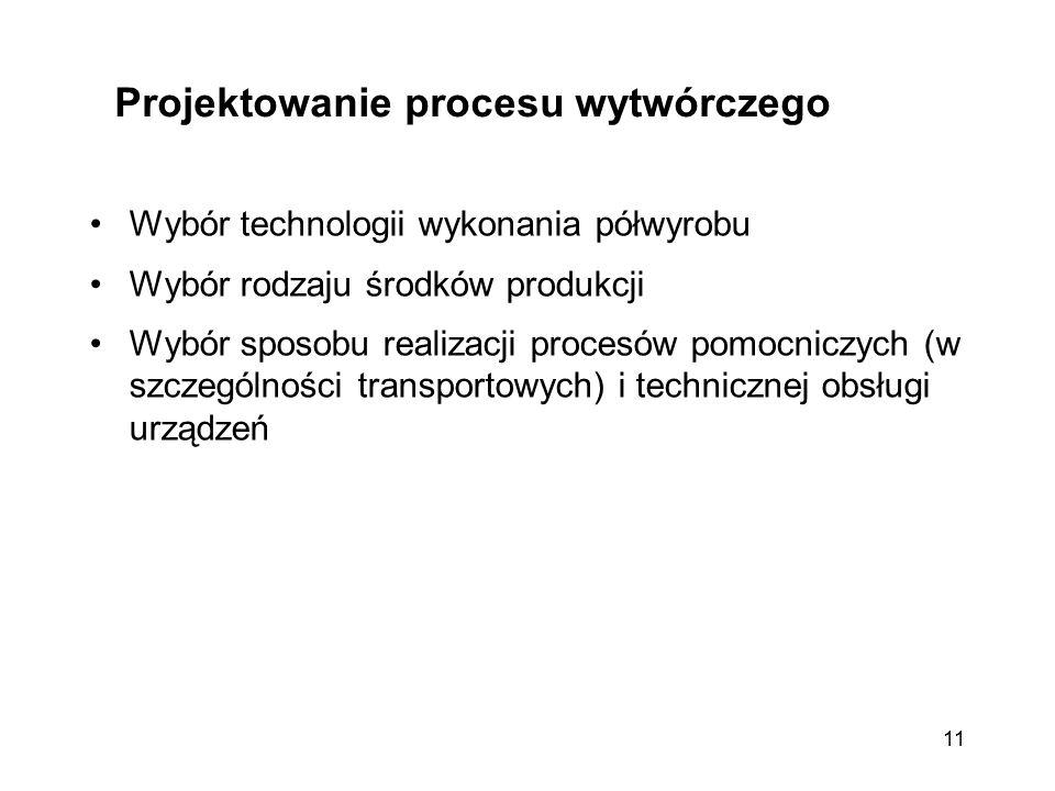 11 Projektowanie procesu wytwórczego Wybór technologii wykonania półwyrobu Wybór rodzaju środków produkcji Wybór sposobu realizacji procesów pomocnicz