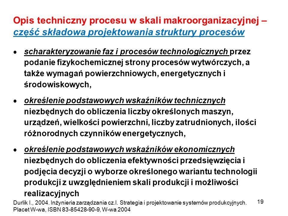 19  scharakteryzowanie faz i procesów technologicznych przez podanie fizykochemicznej strony procesów wytwórczych, a także wymagań powierzchniowych,