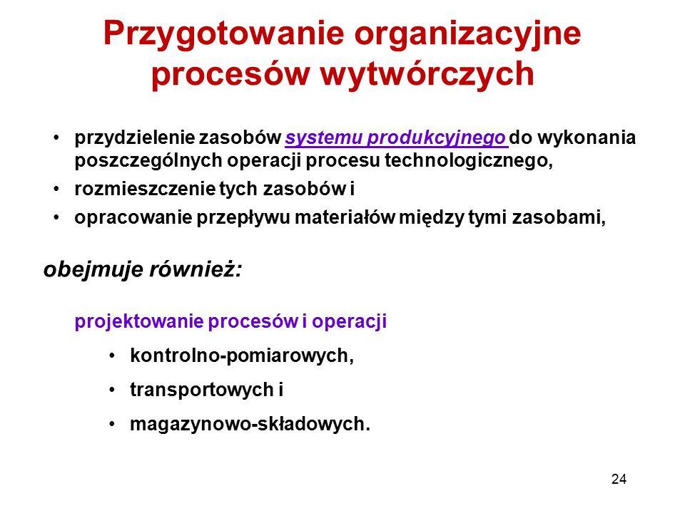 24 Przygotowanie organizacyjne procesów wytwórczych przydzielenie zasobów systemu produkcyjnego do wykonania poszczególnych operacji procesu technolog