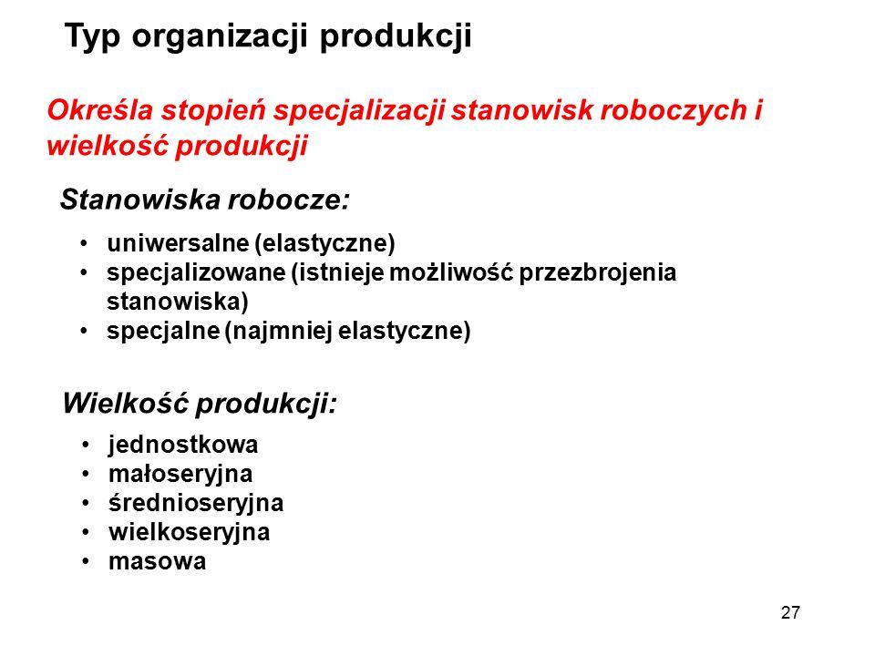 27 Typ organizacji produkcji Określa stopień specjalizacji stanowisk roboczych i wielkość produkcji Stanowiska robocze: uniwersalne (elastyczne) specj
