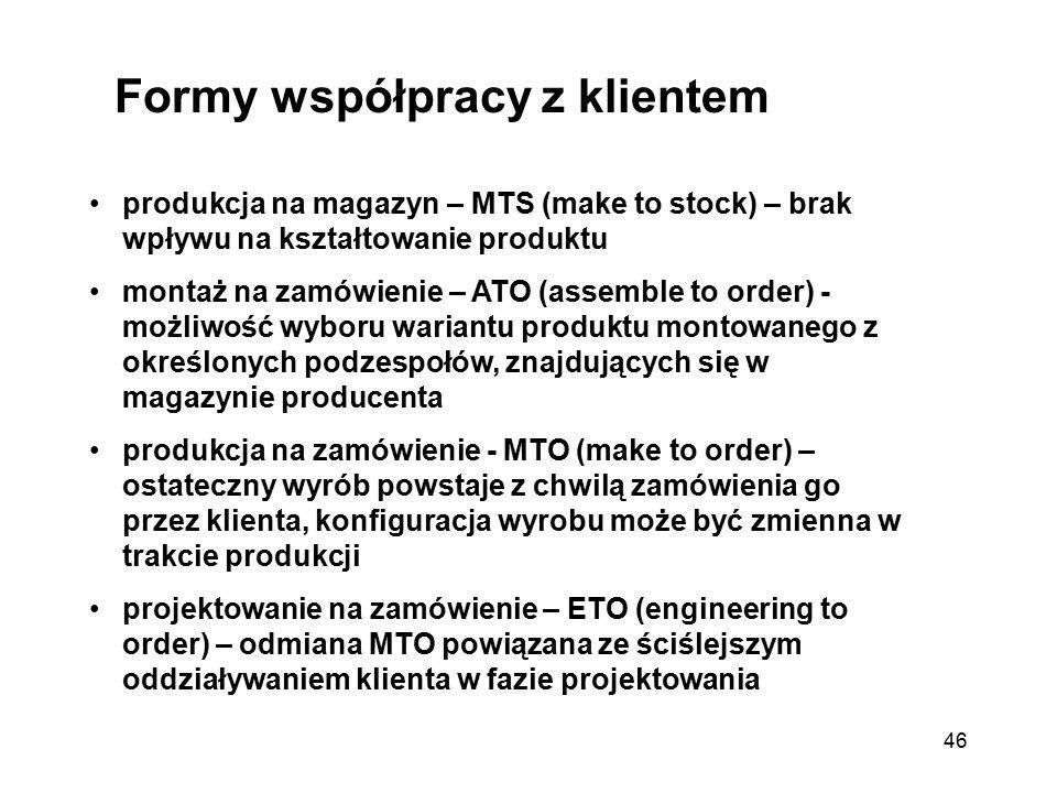 46 Formy współpracy z klientem produkcja na magazyn – MTS (make to stock) – brak wpływu na kształtowanie produktu montaż na zamówienie – ATO (assemble