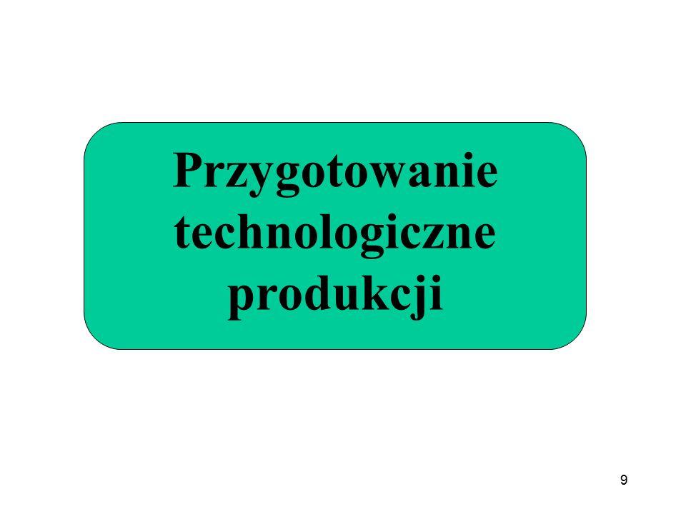 9 Przygotowanie technologiczne produkcji