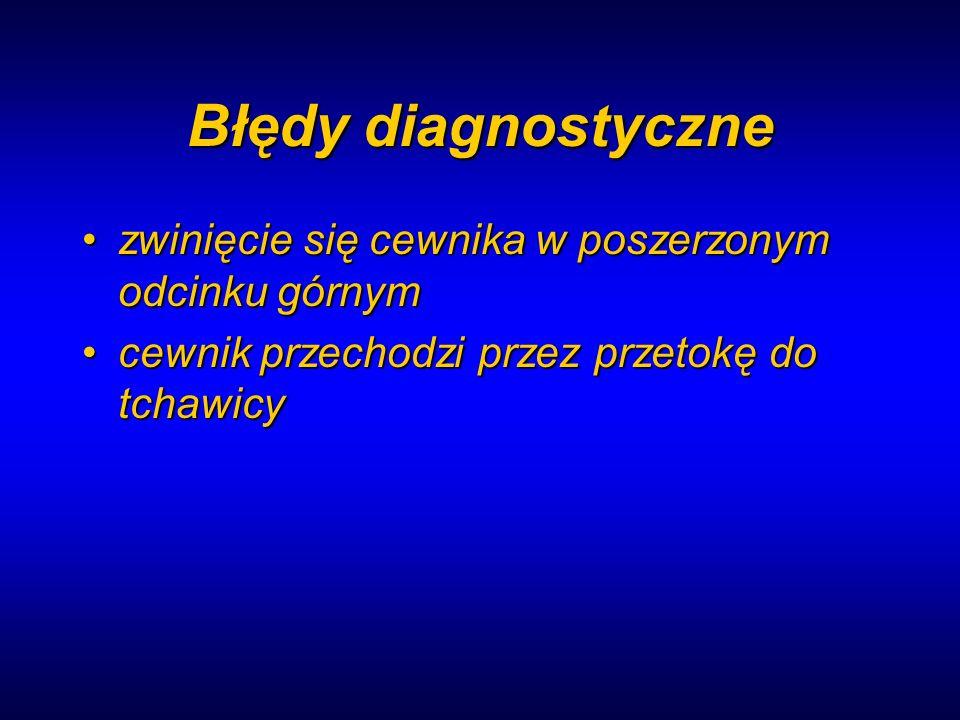 Błędy diagnostyczne zwinięcie się cewnika w poszerzonym odcinku górnymzwinięcie się cewnika w poszerzonym odcinku górnym cewnik przechodzi przez przet