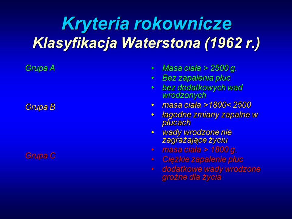 Kryteria rokownicze Klasyfikacja Waterstona (1962 r.) Grupa A Grupa B Grupa C Masa ciała > 2500 g.Masa ciała > 2500 g. Bez zapalenia płucBez zapalenia
