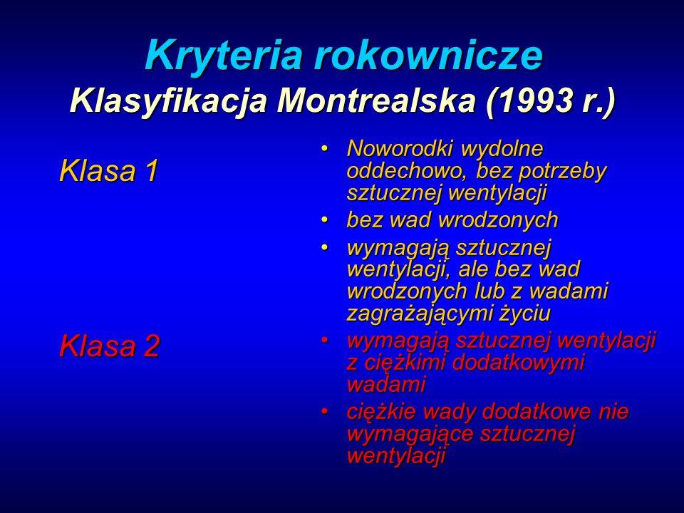 Kryteria rokownicze Klasyfikacja Montrealska (1993 r.) Klasa 1 Klasa 2 Noworodki wydolne oddechowo, bez potrzeby sztucznej wentylacjiNoworodki wydolne