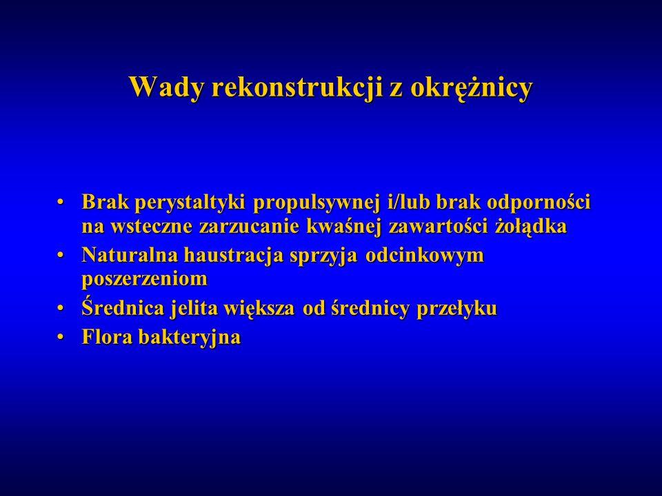 Wady rekonstrukcji z okrężnicy Brak perystaltyki propulsywnej i/lub brak odporności na wsteczne zarzucanie kwaśnej zawartości żołądkaBrak perystaltyki