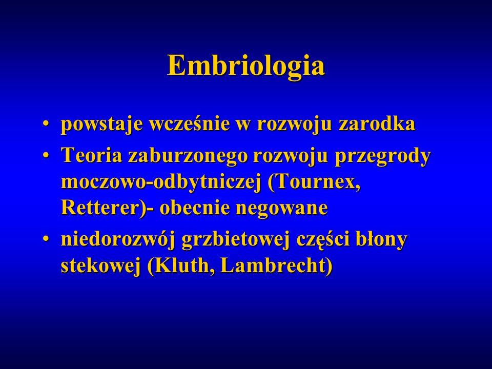 Embriologia powstaje wcześnie w rozwoju zarodkapowstaje wcześnie w rozwoju zarodka Teoria zaburzonego rozwoju przegrody moczowo-odbytniczej (Tournex,