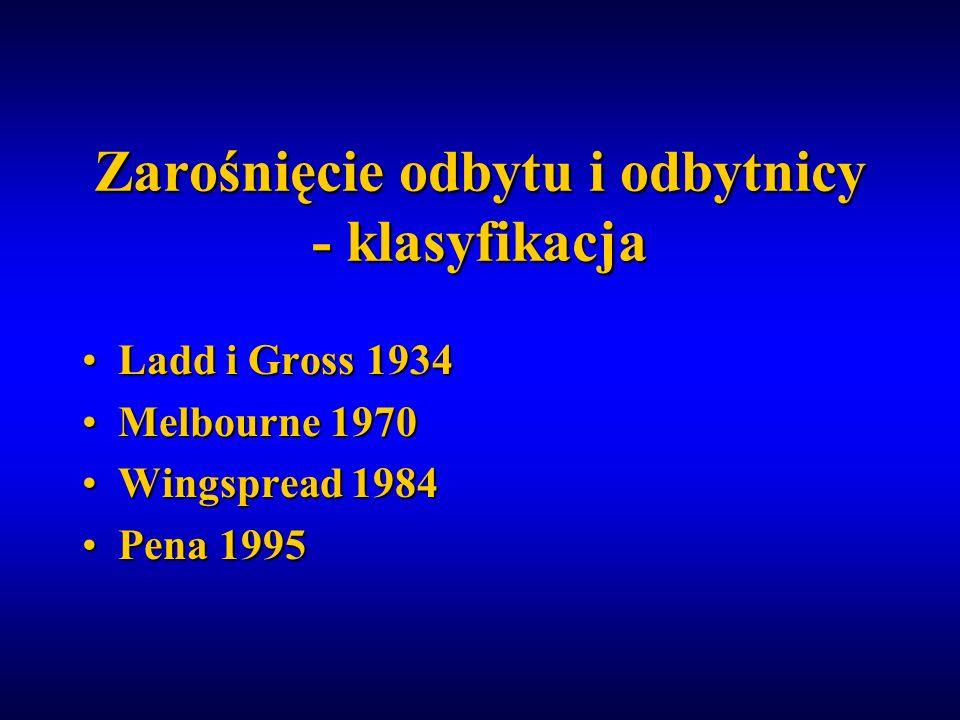 Zarośnięcie odbytu i odbytnicy - klasyfikacja Ladd i Gross 1934Ladd i Gross 1934 Melbourne 1970Melbourne 1970 Wingspread 1984Wingspread 1984 Pena 1995