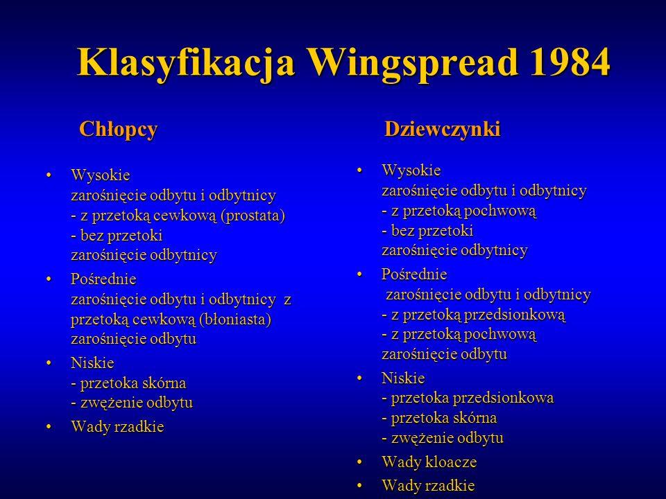 Klasyfikacja Wingspread 1984 Wysokie zarośnięcie odbytu i odbytnicy - z przetoką cewkową (prostata) - bez przetoki zarośnięcie odbytnicyWysokie zarośn