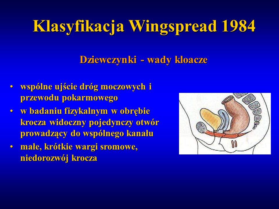 Klasyfikacja Wingspread 1984 Dziewczynki - wady kloacze wspólne ujście dróg moczowych i przewodu pokarmowegowspólne ujście dróg moczowych i przewodu p