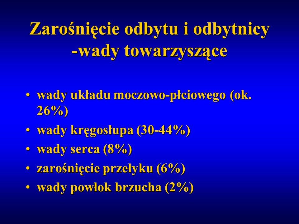 Zarośnięcie odbytu i odbytnicy -wady towarzyszące wady układu moczowo-płciowego (ok. 26%)wady układu moczowo-płciowego (ok. 26%) wady kręgosłupa (30-4