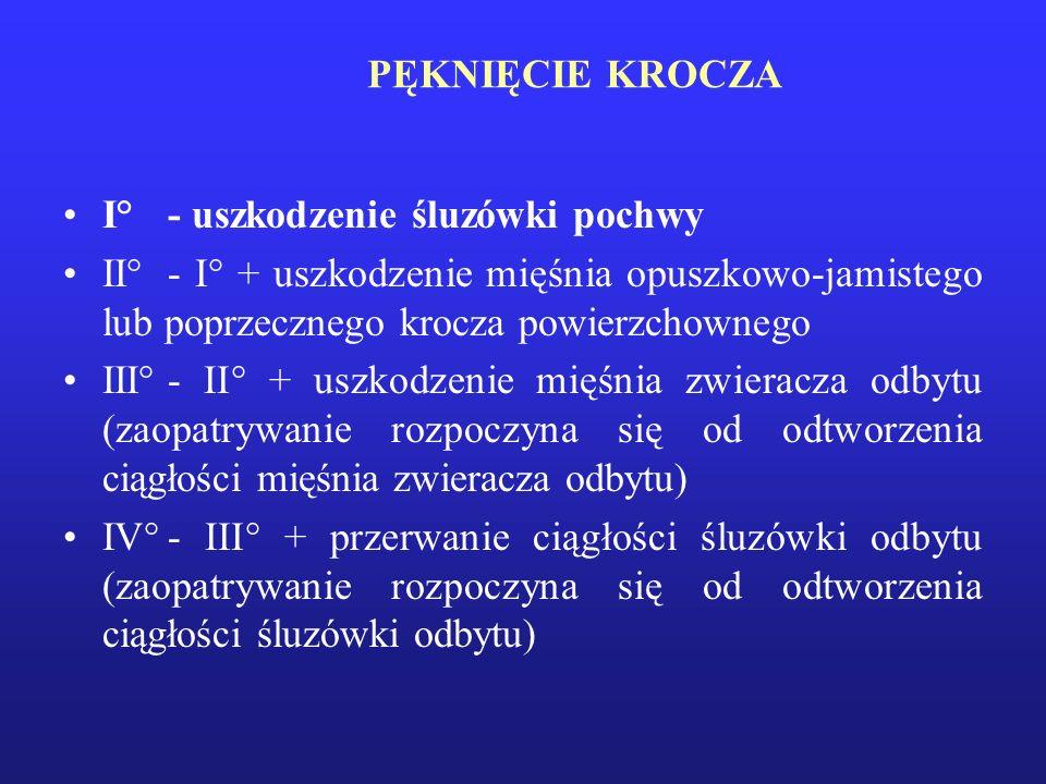 PĘKNIĘCIE KROCZA I°- uszkodzenie śluzówki pochwy II°- I° + uszkodzenie mięśnia opuszkowo-jamistego lub poprzecznego krocza powierzchownego III°- II° +