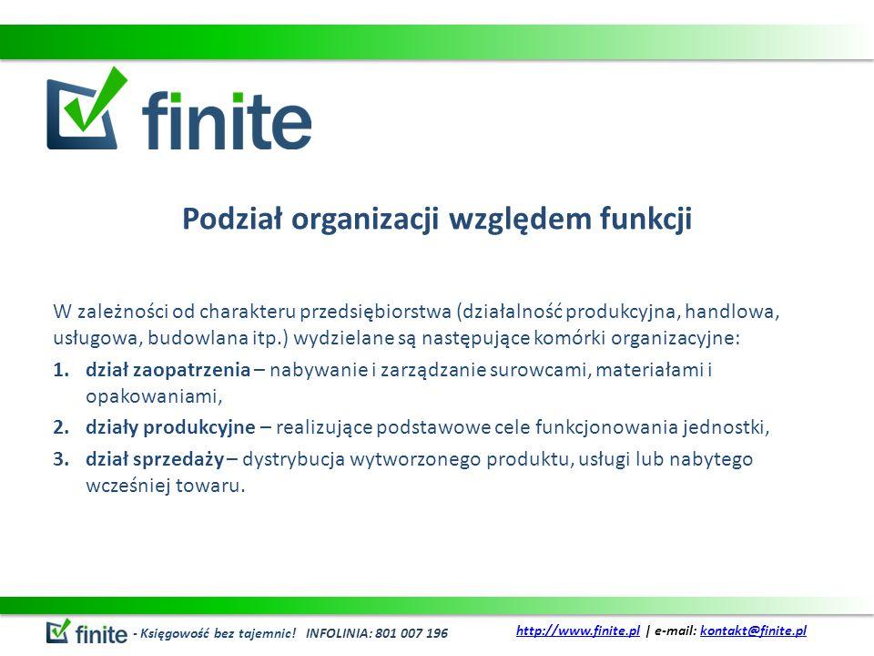 Podział organizacji względem funkcji W zależności od charakteru przedsiębiorstwa (działalność produkcyjna, handlowa, usługowa, budowlana itp.) wydziel