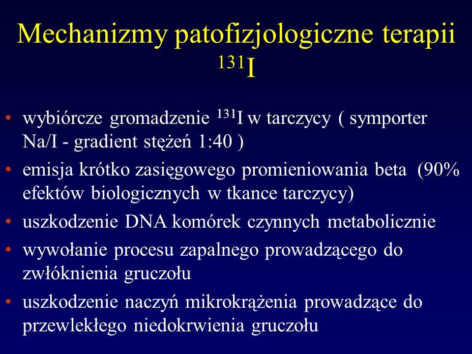 Definicje z zakresu radiobiologii użyteczne w terapii izotopem 131 I Fizyczny półokres zaniku 131 IT ½ fiz.