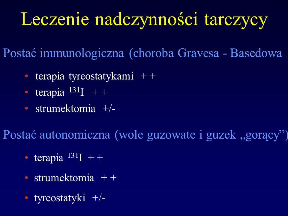wskazania do leczenia 131 I nawrót nadczynności po leczeniu zachowawczym duże ryzyko niepowodzenia leczenia zachowawczego nawrót wola po strumektomii przeciwwskazania do leczenia tyreostatykami wszystkie przypadki wola guzowatego nadczynnego po wykluczeniu obecności nowotworu złośliwego w bac, a zwłaszcza: guzek autonomiczny pacjenci z różnymi schorzeniami współistniejącymi nawrót wola po strumektomii Choroba Graves - Basedowa Wole guzowate nadczynne