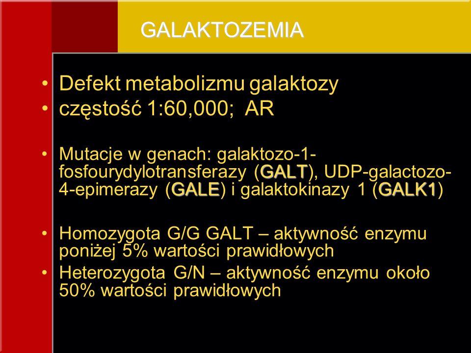 Defekt metabolizmu galaktozy częstość 1:60,000; AR GALT GALEGALK1Mutacje w genach: galaktozo-1- fosfourydylotransferazy (GALT), UDP-galactozo- 4-epimerazy (GALE) i galaktokinazy 1 (GALK1) Homozygota G/G GALT – aktywność enzymu poniżej 5% wartości prawidłowych Heterozygota G/N – aktywność enzymu około 50% wartości prawidłowychGALAKTOZEMIA
