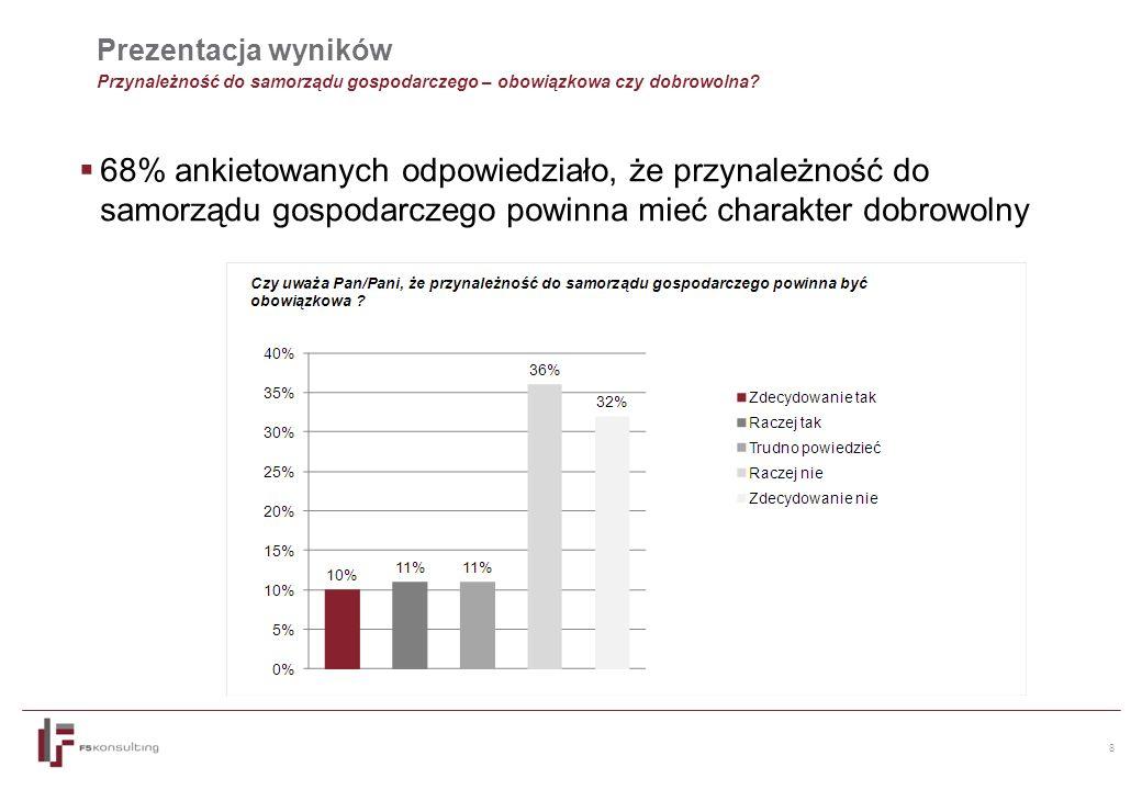 8 Prezentacja wyników Przynależność do samorządu gospodarczego – obowiązkowa czy dobrowolna.
