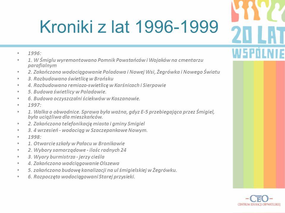 Kroniki z lat 1996-1999 1996: 1.